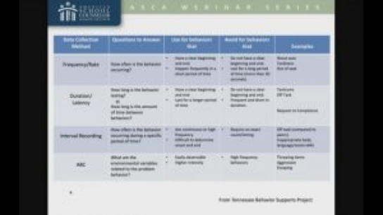 Behavior Intervention Plans for Tier 3 Students