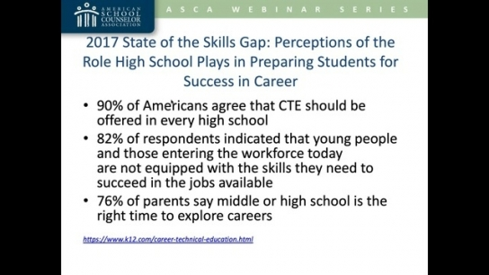 Student and Families' Attitudes about Career Technical Education