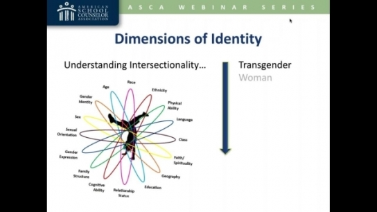 Inclusion and Well-Being for LGBTQ Students