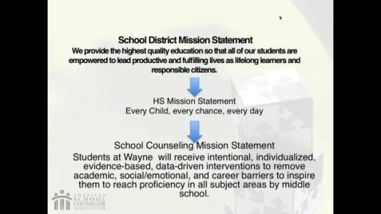 RAMP Scoring Rubric Webinar: Section 2 - Mission Statement